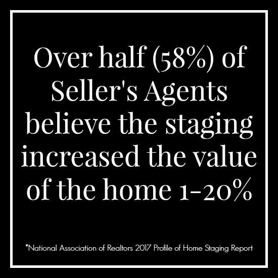Home Staging stat