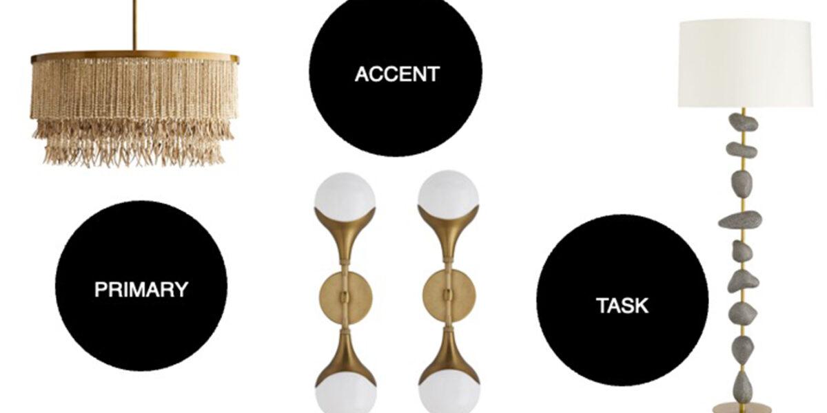 Home decor lighting tips
